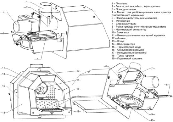Конструкция и составные части горелок OXI