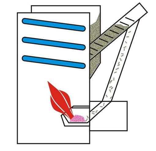 Факельная горелка OXI преимущества