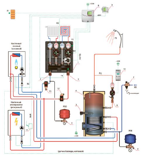 Схема подключения расширительного бака в системе отопления фото 855