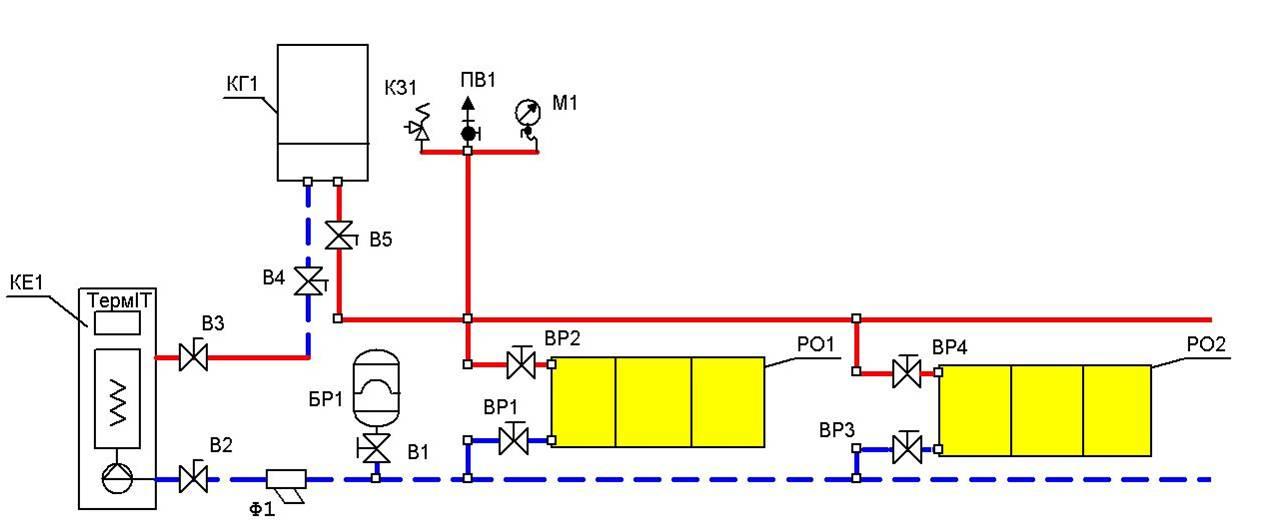 Схема обвязки газового котла фото 137