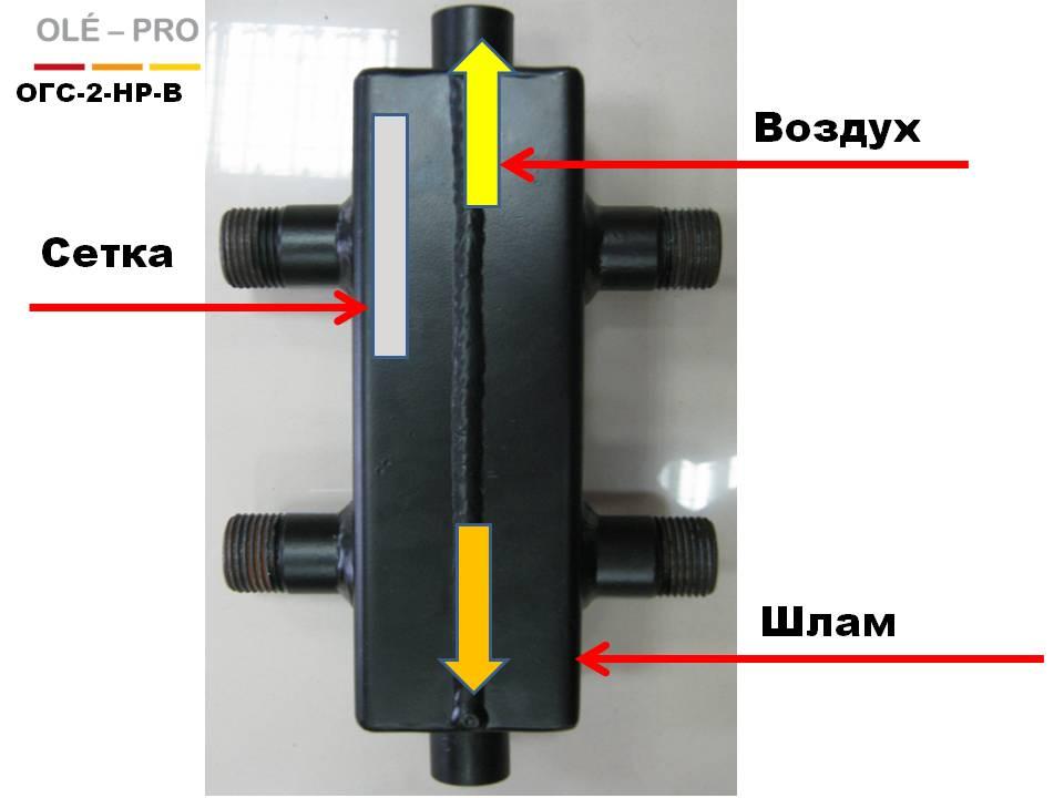 Гидроуравниватель , гидравлический разделитель, гидрострелка, OLE-PRO,серия BASE,OГС-2-HP-B, устройство.