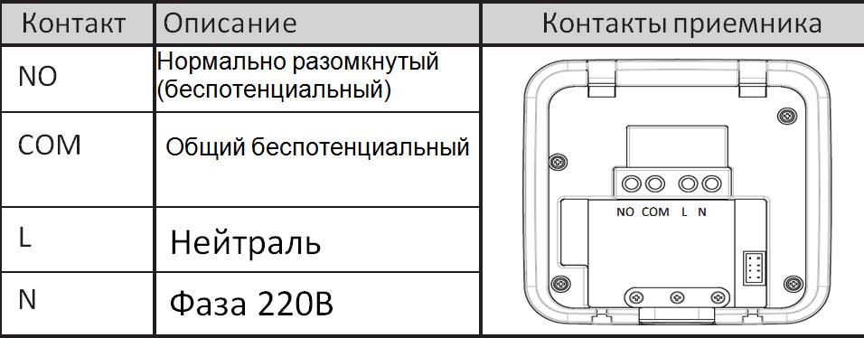 Задняя панель Приемника Термостата Salus RT310