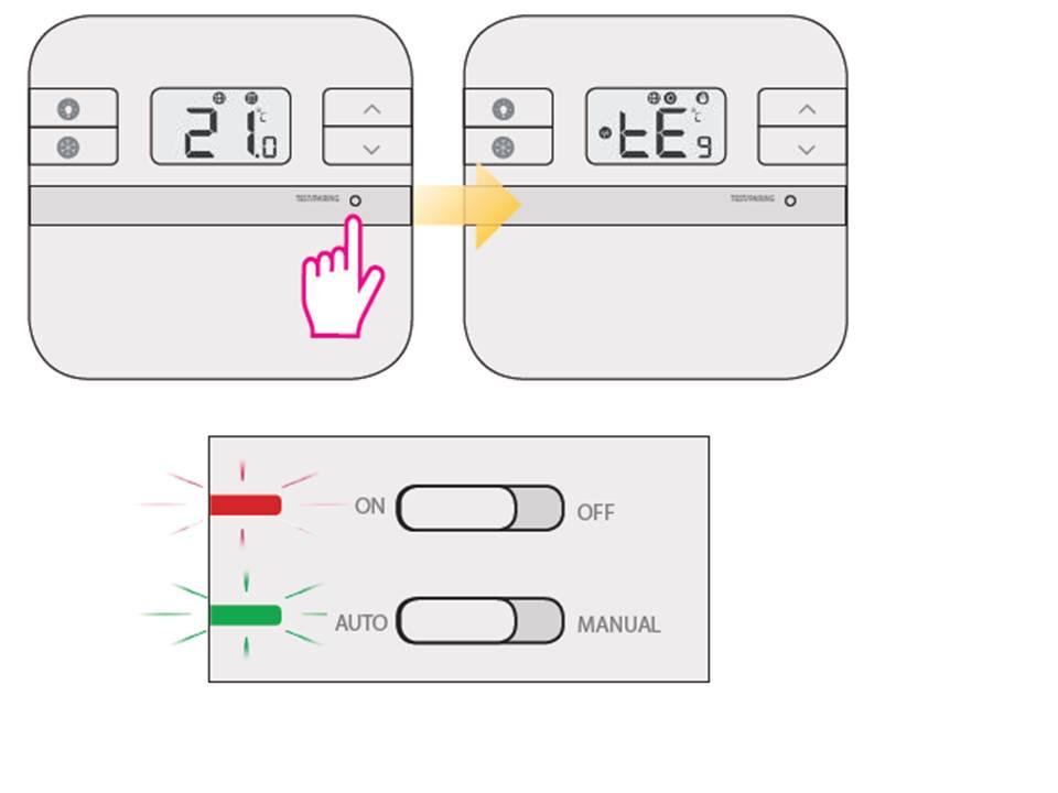 Программируемый термостат SALUS RT310i , проверка связи с приемником.