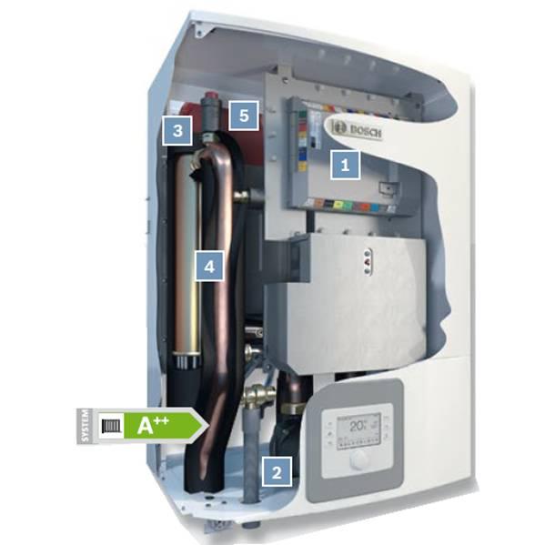Внутренний блок теплового насоса BOSCH Compress 6000 AW E