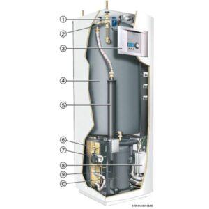 Грунтовой тепловой насос Bosch серии (EHP LW-M)