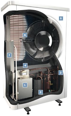 Тепловой насос BOCSH Compress 6000 AW устройство