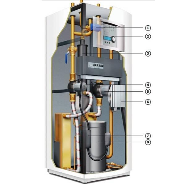 Тепловые насосы BOSCH компактной серии (EHP), соединяемые с внешним бойлером горячей воды.