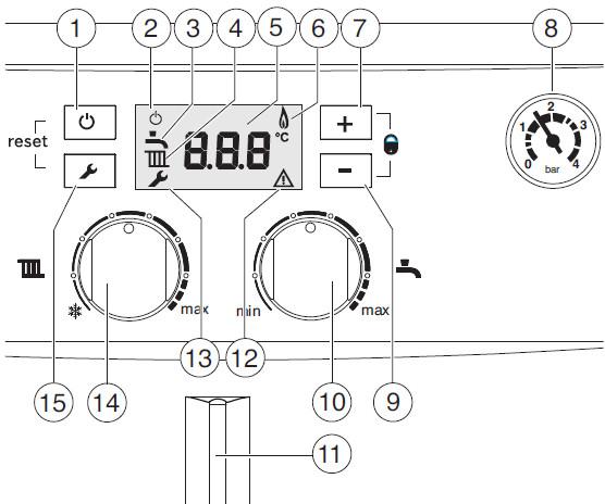 Газовый конденсационный котел ,BOSCH,Condens 2000 W,элементы управления.