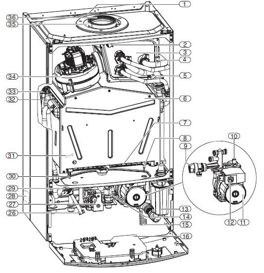 Газовый конденсационный котел,BOSCH,Condens-2000 W,устройство-схема.