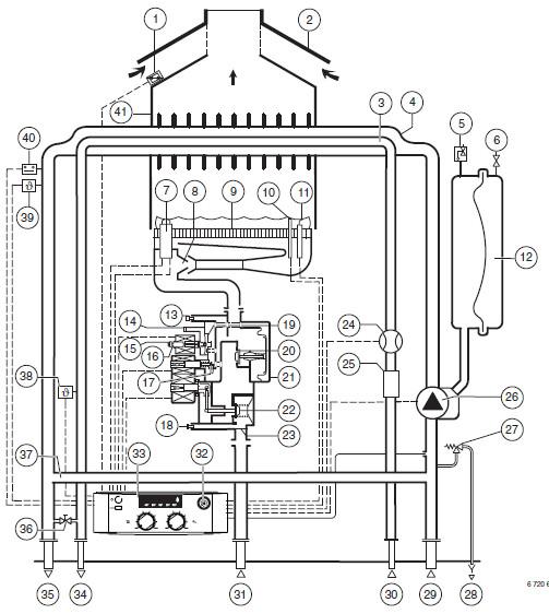 Гидравлическая схема ,двухконтурного,газового котла,BOSCH,GAZ 4000 W.