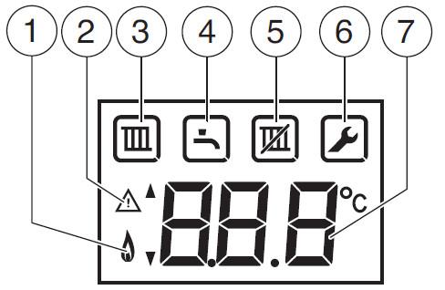 Дисплей газового котла, BOSCH, Gaz 6000 W.
