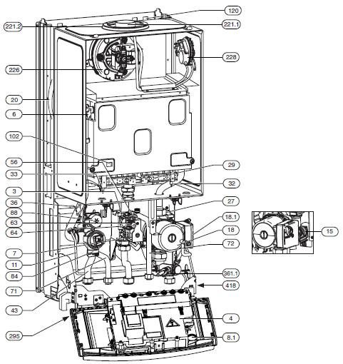Конструкция котла ,Bosch ,Gaz 7000 W , ZSC, одно контурное исполнение.