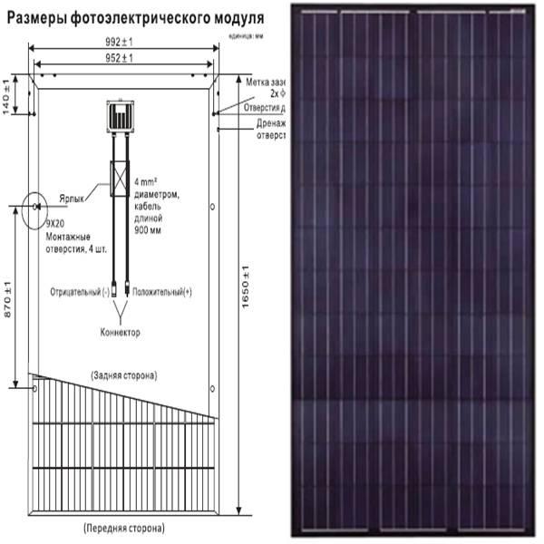 Солнечные батареи ,Risen Energy, механические характеристики