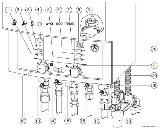 Управление и подключение,газового, конденсационного, котла,BOSCH,Condens 3000 W.