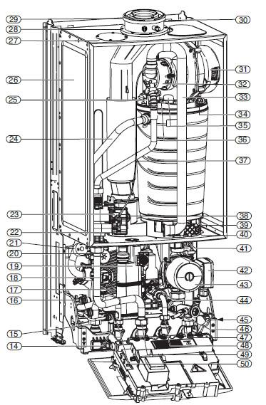 Устройство,газового, конденсационного, котла,BOSCH,Condens 3000 W.