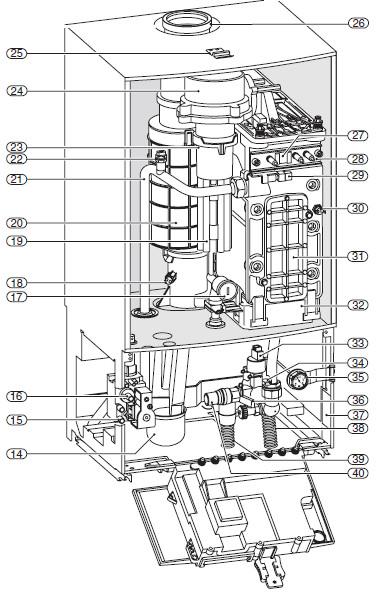 Устройство ,Газового Конденсационного котла,BOSCH. Condens 7000 W, 1 контур.