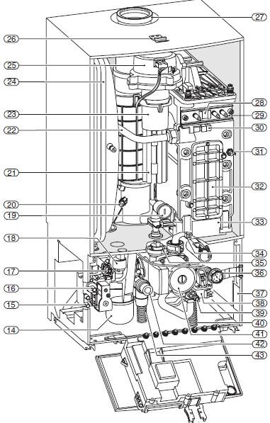 Устройство ,Газового Конденсационного котла,BOSCH. Condens 7000 W, 2-х контурный.