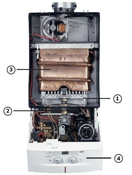 Устройство газового котла, BOSCH, Gaz 3000 W, одноконтурный с закрытой камерой сгорания.