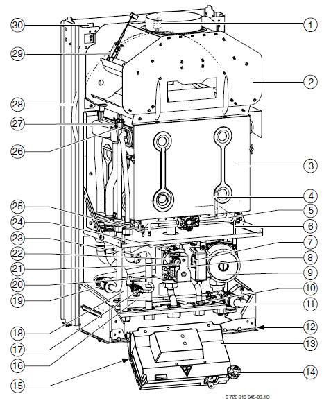 Устройство ,газового котла,BOSCH, Gaz 4000 W.