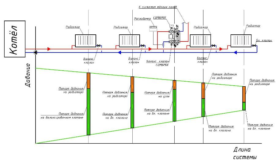 Насосно-смесительный узел VALTEC COMBIMIX-14-1