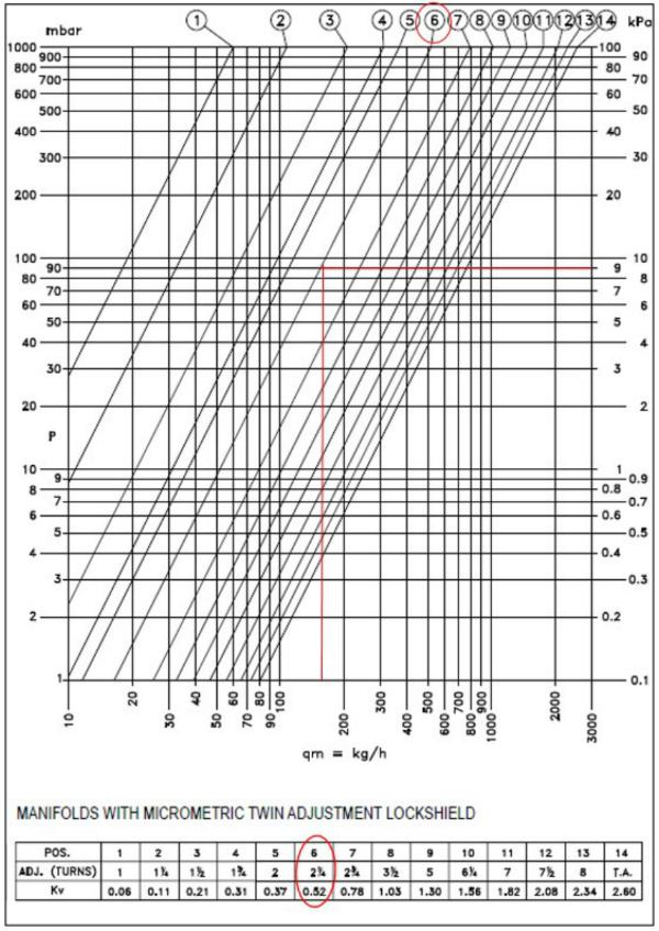 Насосно-смесительный узел VALTEC COMBIMIX-15