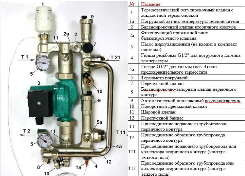 Насосно-смесительный узел VALTEC COMBIMIX-2