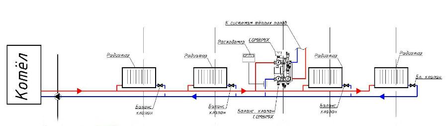 Насосно-смесительный узел VALTEC COMBIMIX-23