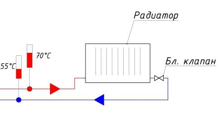 Насосно-смесительный узел VALTEC COMBIMIX-24-1