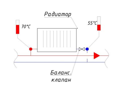 Насосно-смесительный узел VALTEC COMBIMIX-25