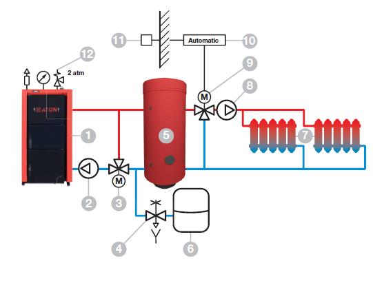 Стальной бак-аккумулятор ATON Hot Safe. схема подключения