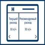 Grundfos GO Balance автоматически