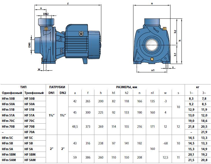 Размеры и вес,Центробежные электронасосы Pedrollo HF
