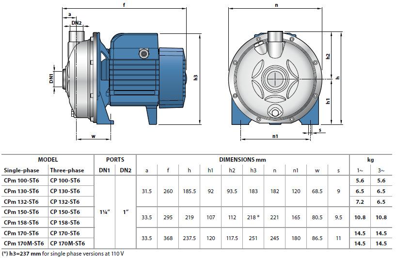 Размеры и вес Центробежные электронасосы Pedrollo CP-ST 100-170m