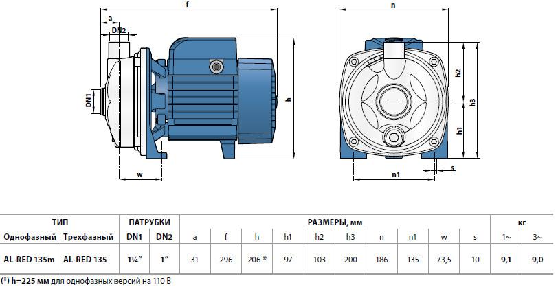 Размеры и вес Центробежных электронасосов Pedrollo AL-RED