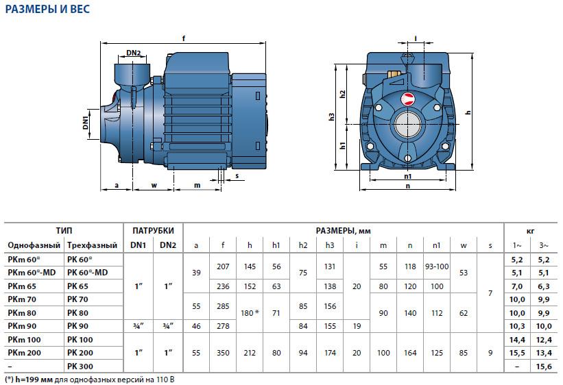 Размеры и вес насосов Pedrollo серии PK