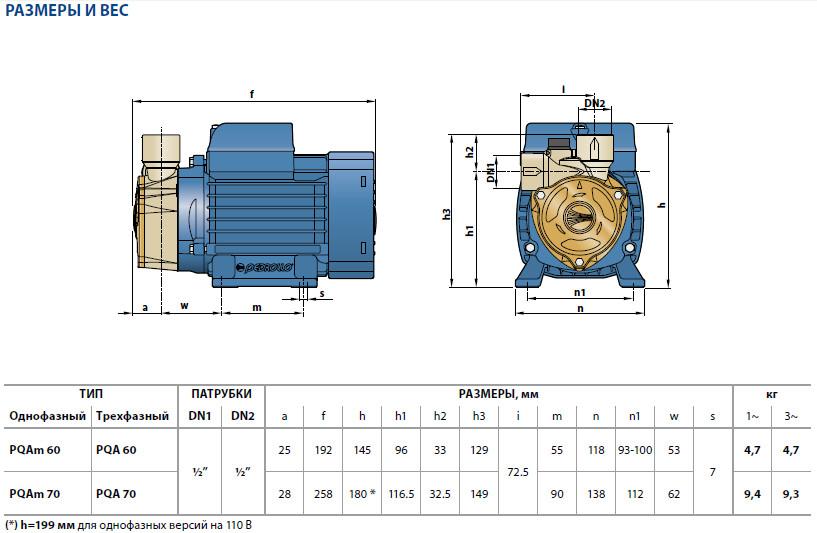 Размеры и вес насосов Pedrollo серии PQA
