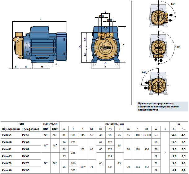 Размеры и вес насосов Pedrollo серии PV