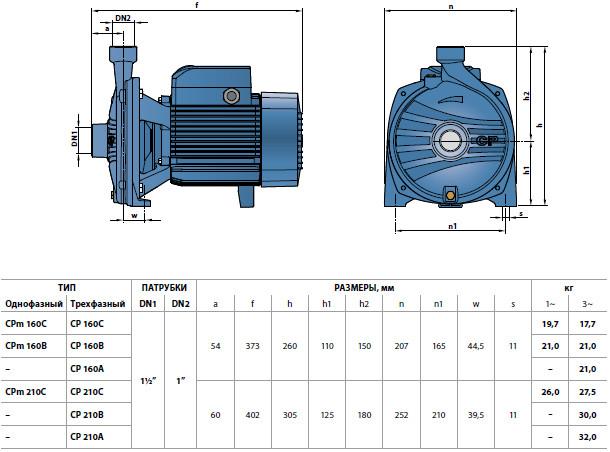 Размеры и вес CP 220-250