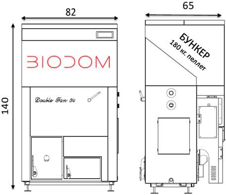 Размеры пеллетных котлов биодом,biodom