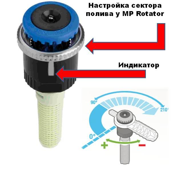 Настройка сектора полива у MP Rotator