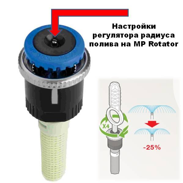 Настройки регулятора радиуса полива на MP Rotator