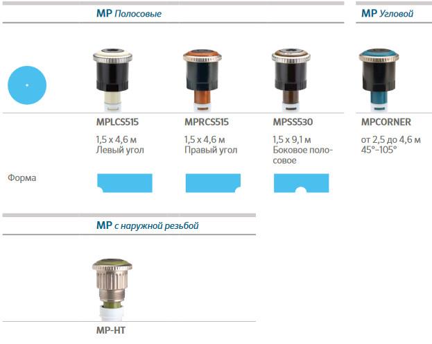 Форсунки MP Rotator специальные