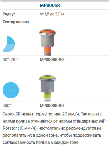 Форсунки MP Rotator MP800SR