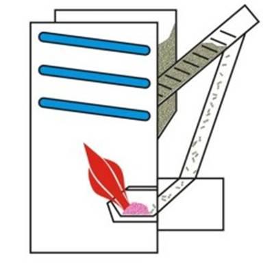 пеллетный котел с факельной горелкой,устройство