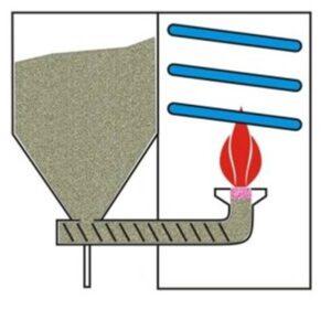 Пеллетный котел,пеллетная ретортная горелка,Принципиальная схема