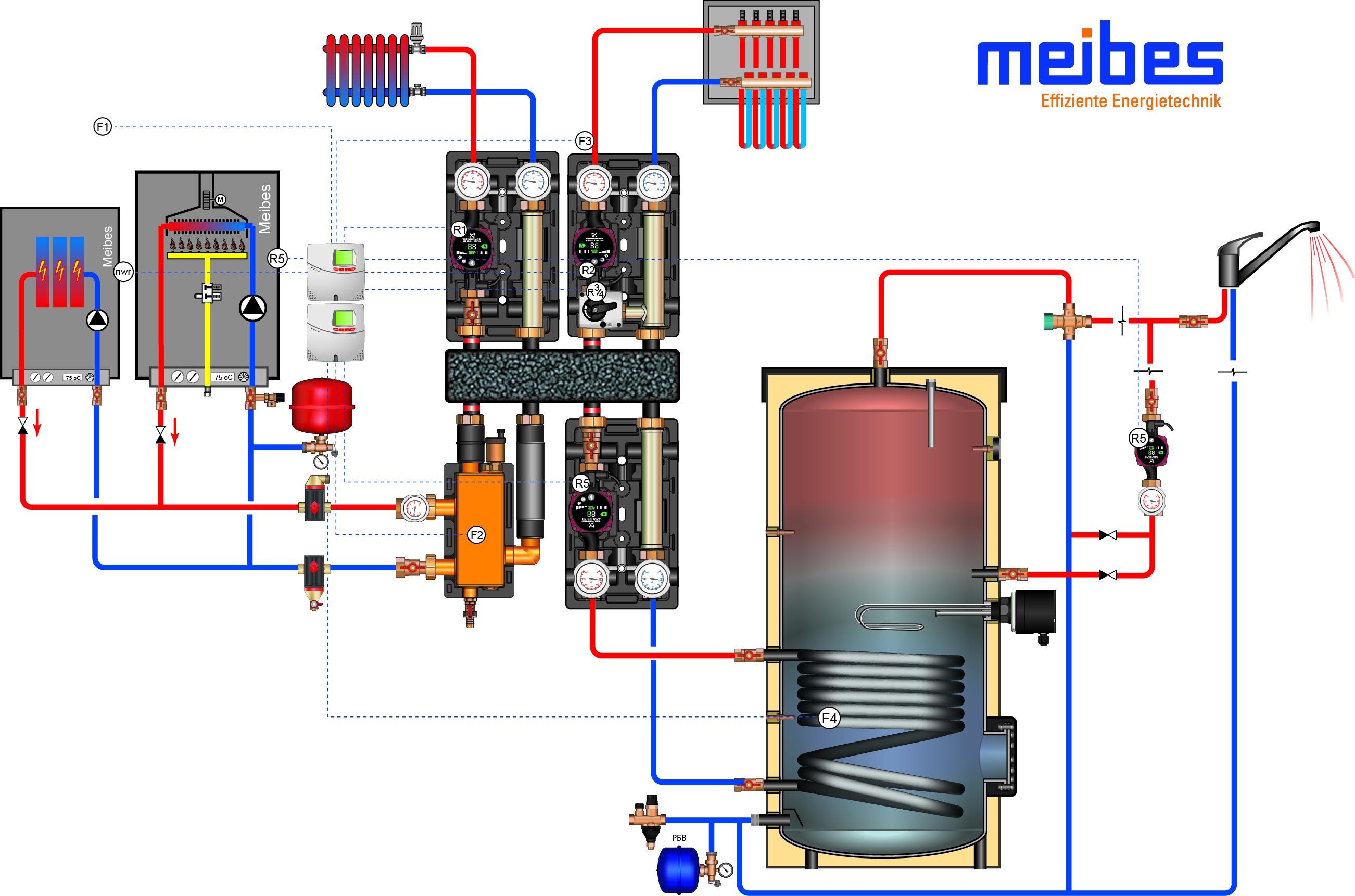 Установка электрического котла совместно с газовым , работа на контур батарей и теплый пол, плюс горячее водоснабжение