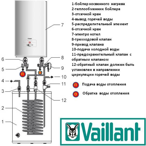Электрический котел Vaillant и Бойлер косвенного нагрева, схема Vaillant